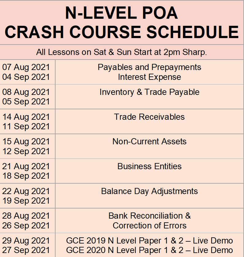 N Level POA Crash Course Schedule